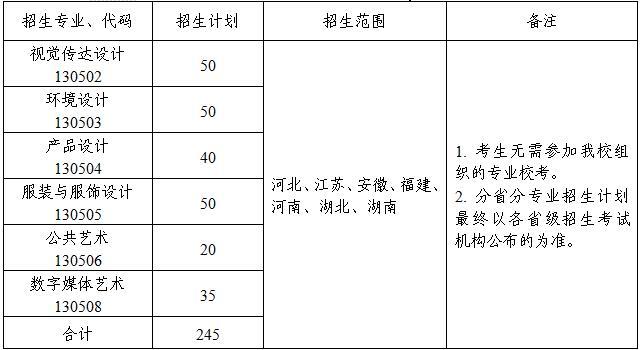 江南大学2020年美术设计类专业本科招生简章2
